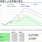 資産残高の推移